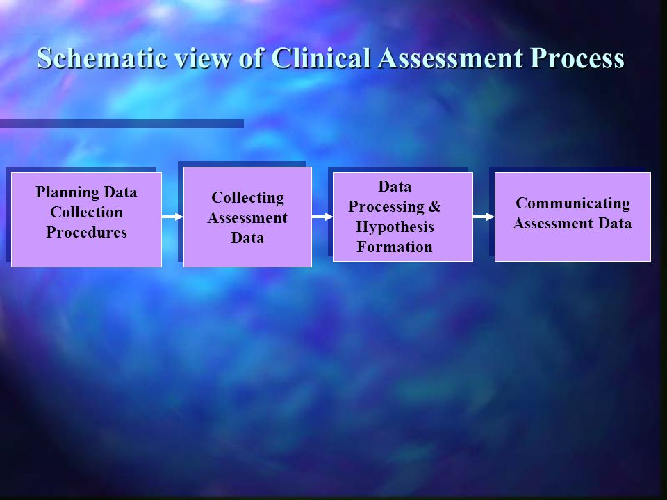 A.Clinical Assessment Issues: 1. Planning for Assessment 1.