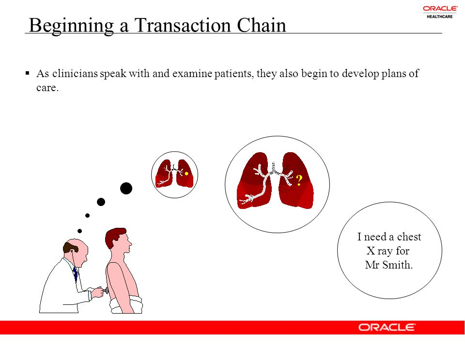 Beginning a Transaction Chain  As clinicians speak with and examine patients, they also begin to develop plans of care.