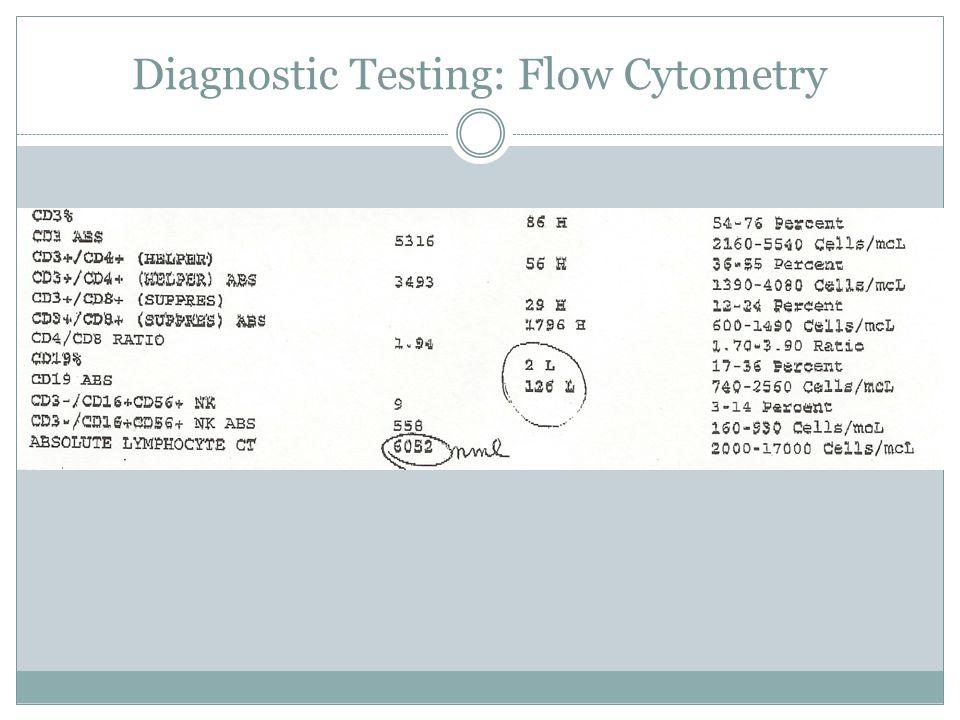 Diagnostic Testing: Flow Cytometry
