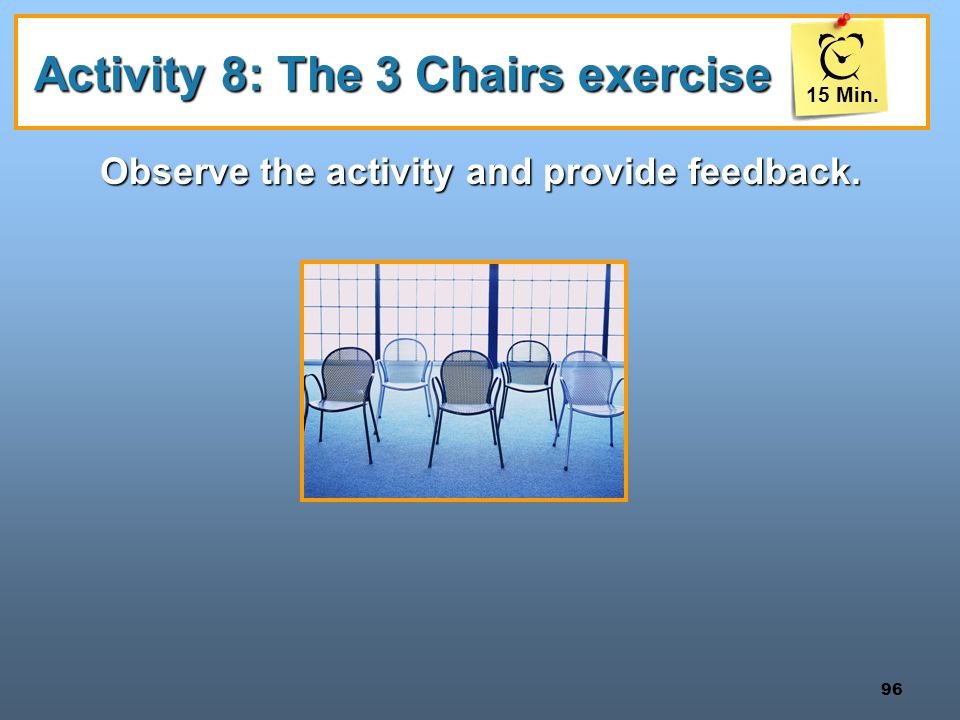 96 Activity 8: The 3 Chairs exercise Observe the activity and provide feedback. 15 Min.