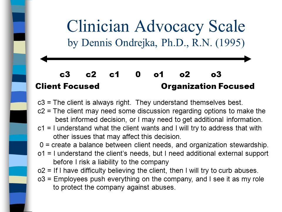 Clinician Advocacy Scale by Dennis Ondrejka, Ph.D., R.N. (1995) c3 c2 c1 0 o1 o2 o3 Client Focused Organization Focused c3 = The client is always righ