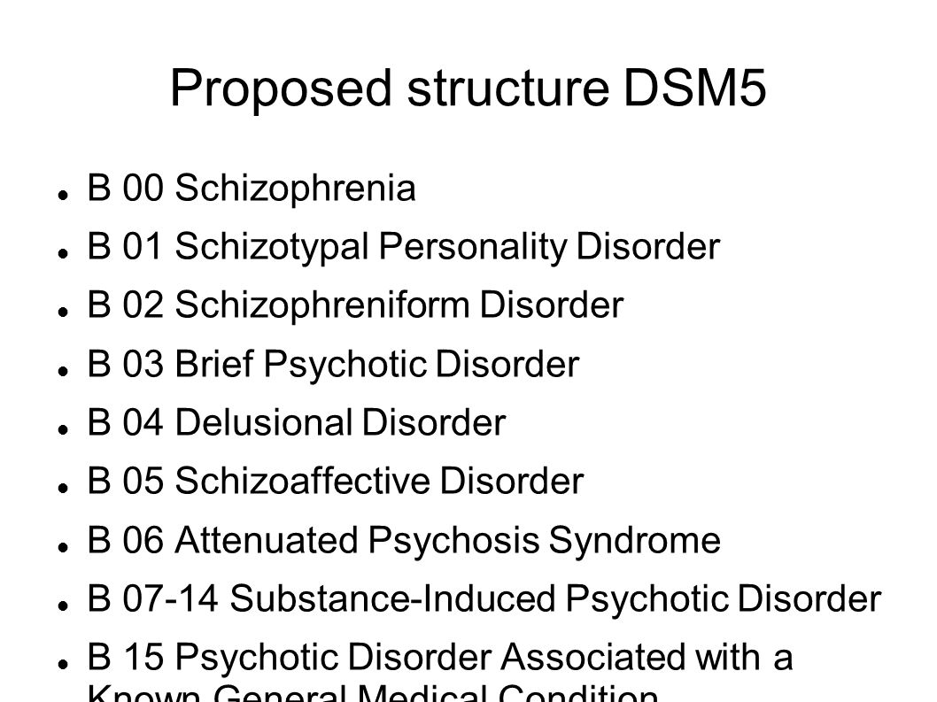 Proposed structure DSM5 B 00 Schizophrenia B 01 Schizotypal Personality Disorder B 02 Schizophreniform Disorder B 03 Brief Psychotic Disorder B 04 Delusional Disorder B 05 Schizoaffective Disorder B 06 Attenuated Psychosis Syndrome B 07-14 Substance-Induced Psychotic Disorder B 15 Psychotic Disorder Associated with a Known General Medical Condition B 16 Catatonic Disorder Associated with a Known General Medical Condition B 17 Other Specified Psychotic Disorder B 18 Unspecified Psychotic Disorder B 19 Unspecified Catatonic Disorder