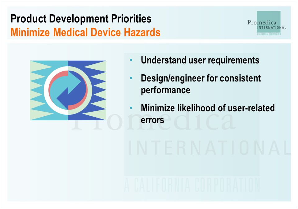 Product Development Priorities Minimize Medical Device Hazards Understand user requirements Design/engineer for consistent performance Minimize likeli
