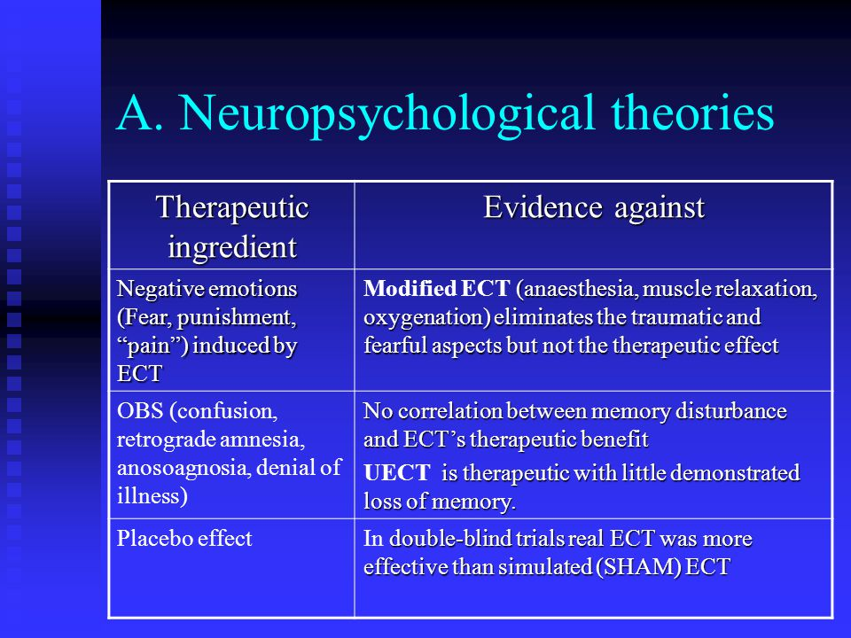 """A. Neuropsychological theories Therapeutic ingredient Evidence against Negative emotions (Fear, punishment, """"pain"""") induced by ECT (anaesthesia, muscl"""
