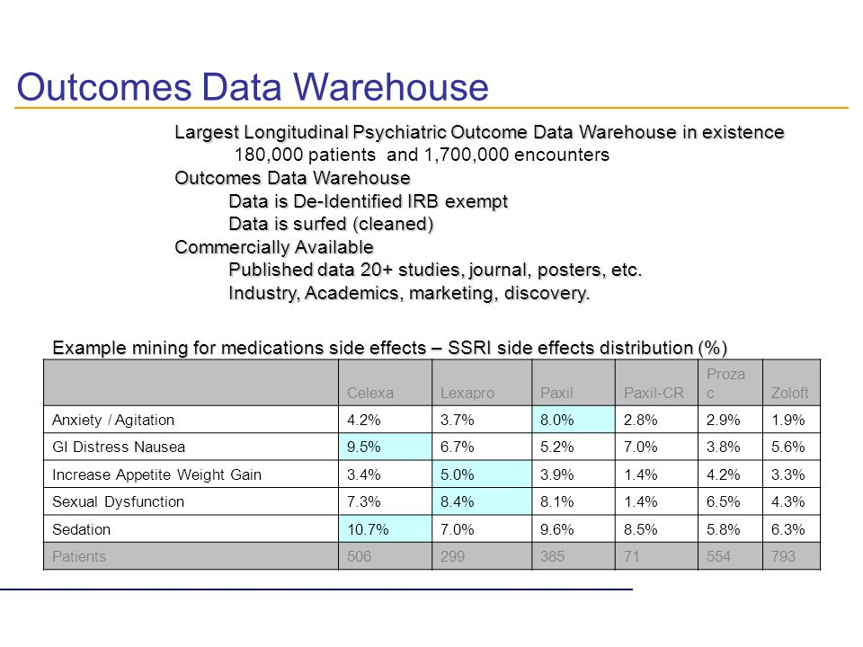Largest Longitudinal Psychiatric Outcome Data Warehouse in existence Largest Longitudinal Psychiatric Outcome Data Warehouse in existence 180,000 patients and 1,700,000 encounters Outcomes Data Warehouse Outcomes Data Warehouse Data is De-Identified IRB exempt Data is surfed (cleaned) Commercially Available Published data 20+ studies, journal, posters, etc.