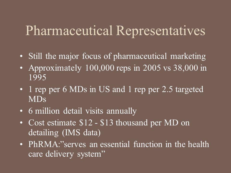 Pharmaceutical Representatives Still the major focus of pharmaceutical marketing Approximately 100,000 reps in 2005 vs 38,000 in 1995 1 rep per 6 MDs