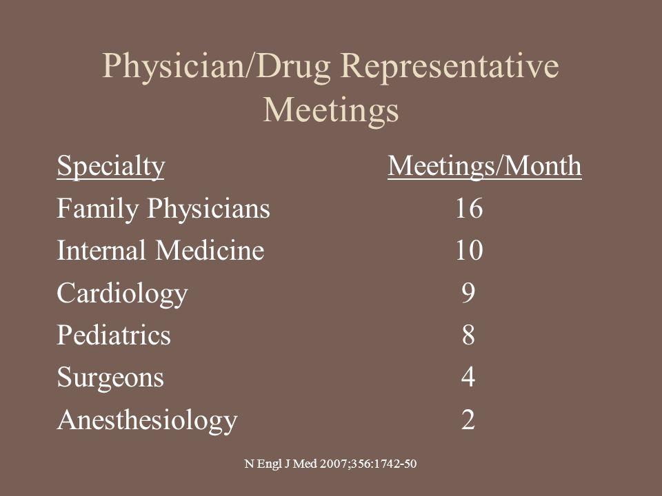 Physician/Drug Representative Meetings SpecialtyMeetings/Month Family Physicians16 Internal Medicine10 Cardiology 9 Pediatrics 8 Surgeons 4 Anesthesio