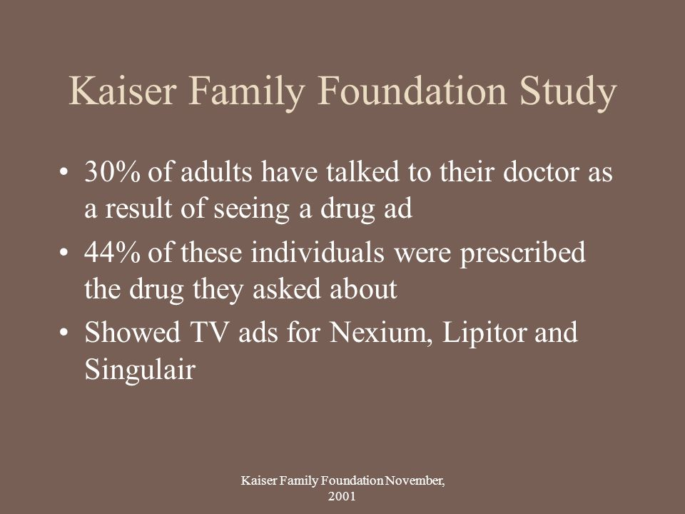 Kaiser Family Foundation Study 30% of adults have talked to their doctor as a result of seeing a drug ad 44% of these individuals were prescribed the