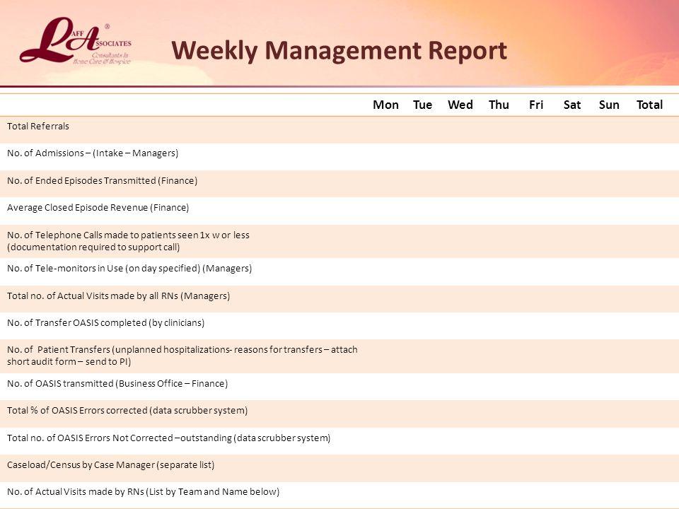 Weekly Management Report MonTueWedThuFriSatSunTotal Total Referrals No.