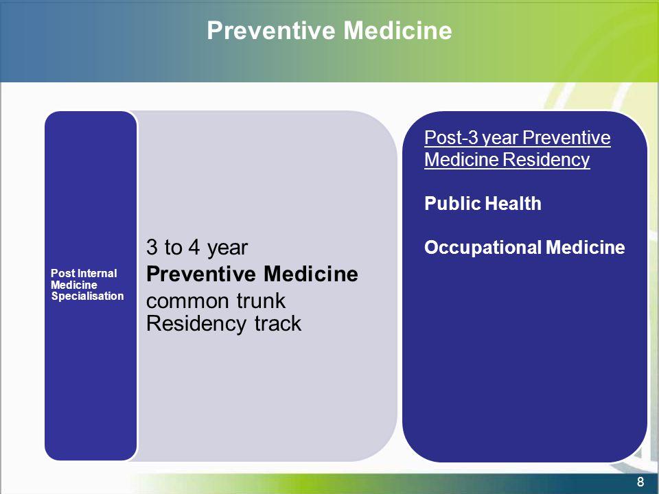 Preventive Medicine Post-3 year Preventive Medicine Residency Public Health Occupational Medicine 8