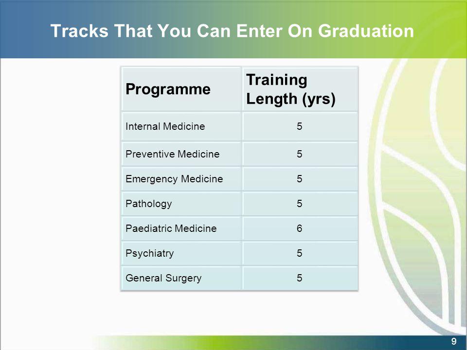 General Surgery Residency 10
