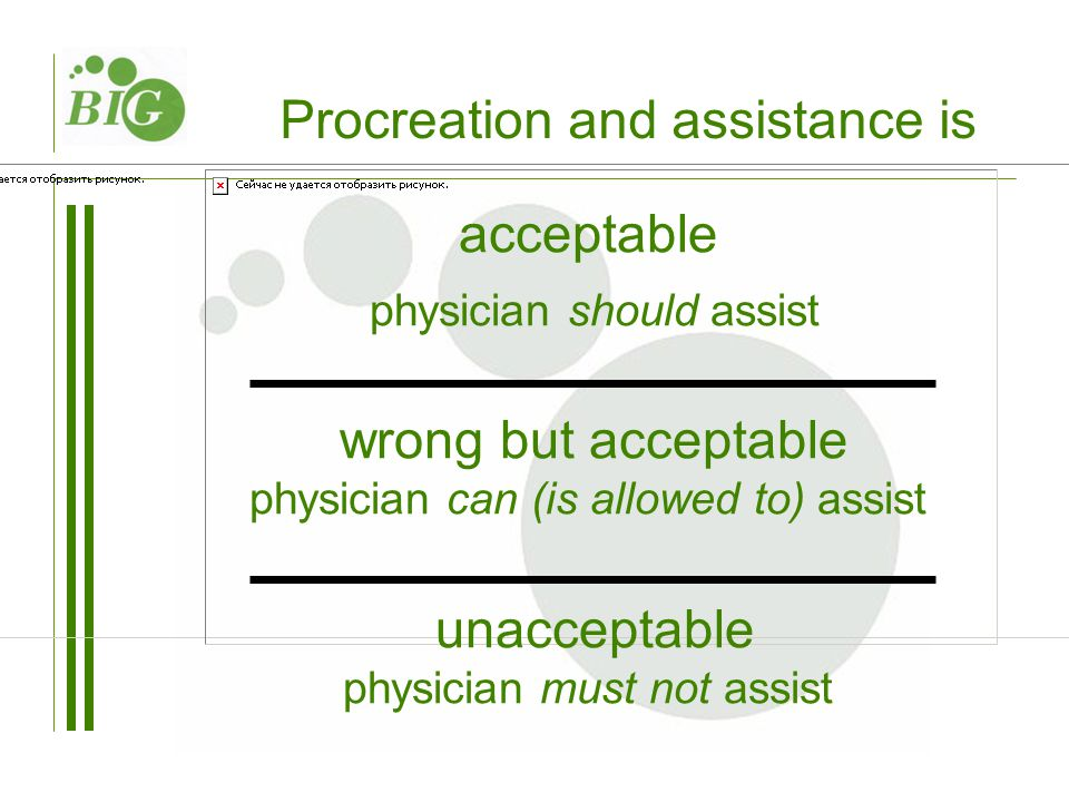 acceptable physician should assist wrong but acceptable physician can (is allowed to) assist unacceptable physician must not assist Procreation and as