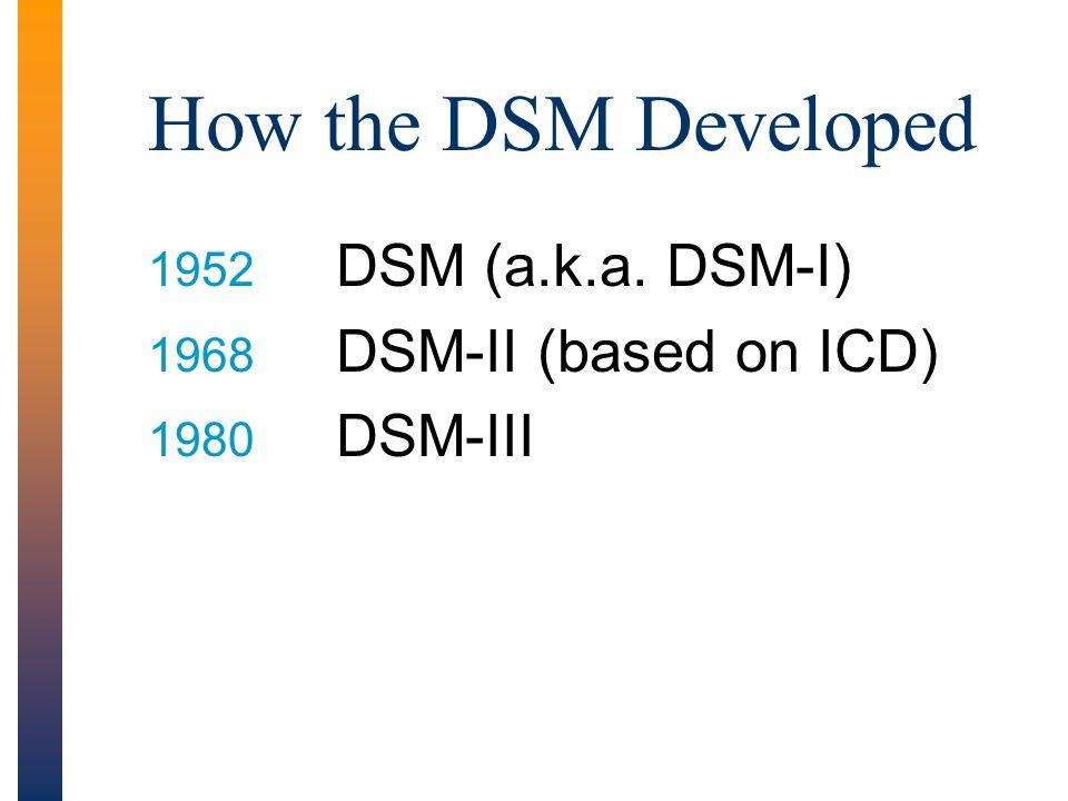 1952 DSM (a.k.a. DSM-I) 1968 DSM-II (based on ICD) 1980 DSM-III How the DSM Developed
