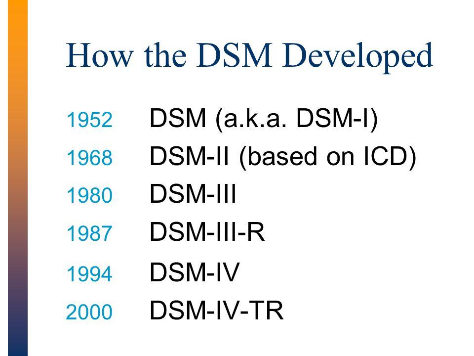 1952 DSM (a.k.a. DSM-I) 1968 DSM-II (based on ICD) 1980 DSM-III 1987 DSM-III-R 1994 DSM-IV 2000 DSM-IV-TR