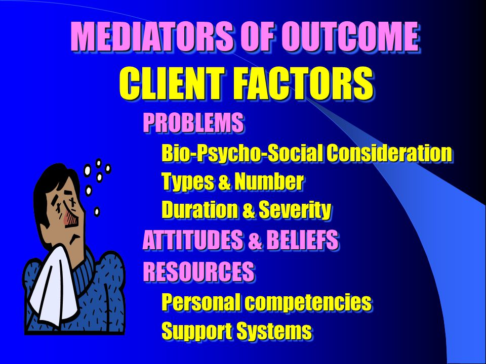 MEDIATORS OF OUTCOME CLIENT FACTORS PROBLEMS Bio-Psycho-Social Consideration Bio-Psycho-Social Consideration Types & Number Types & Number Duration & Severity Duration & Severity ATTITUDES & BELIEFS RESOURCES Personal competencies Personal competencies Support Systems Support SystemsPROBLEMS Bio-Psycho-Social Consideration Bio-Psycho-Social Consideration Types & Number Types & Number Duration & Severity Duration & Severity ATTITUDES & BELIEFS RESOURCES Personal competencies Personal competencies Support Systems Support Systems