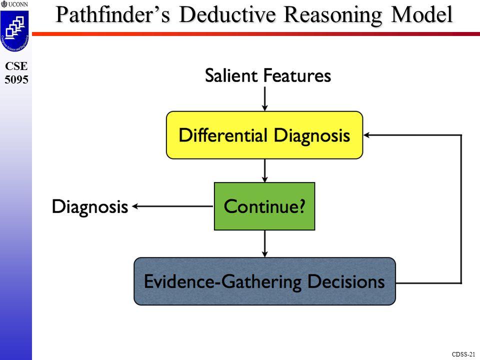 CDSS-21 CSE 5095 Pathfinder's Deductive Reasoning Model