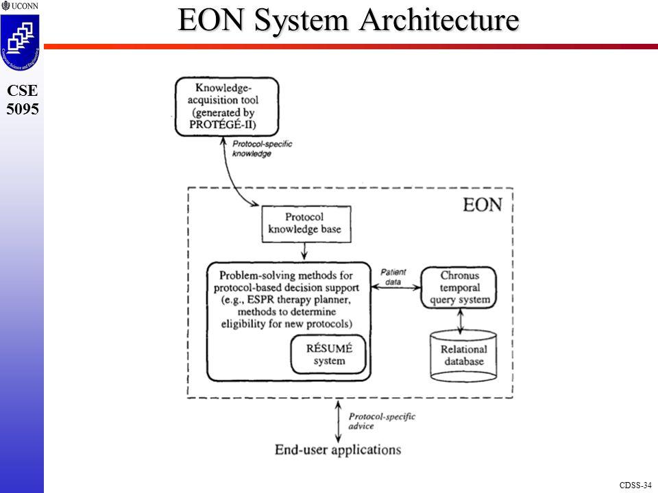 CDSS-34 CSE 5095 EON System Architecture