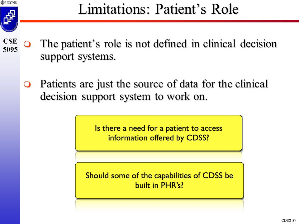 CDSS-37 CSE 5095 Limitations: Patient's Role  The patient's role is not defined in clinical decision support systems.