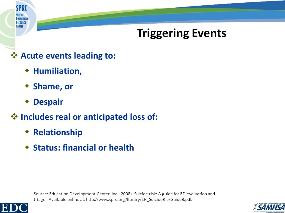  Acute events leading to:  Humiliation,  Shame, or  Despair  Includes real or anticipated loss of:  Relationship  Status: financial or health Triggering Events Source: Education Development Center, Inc.