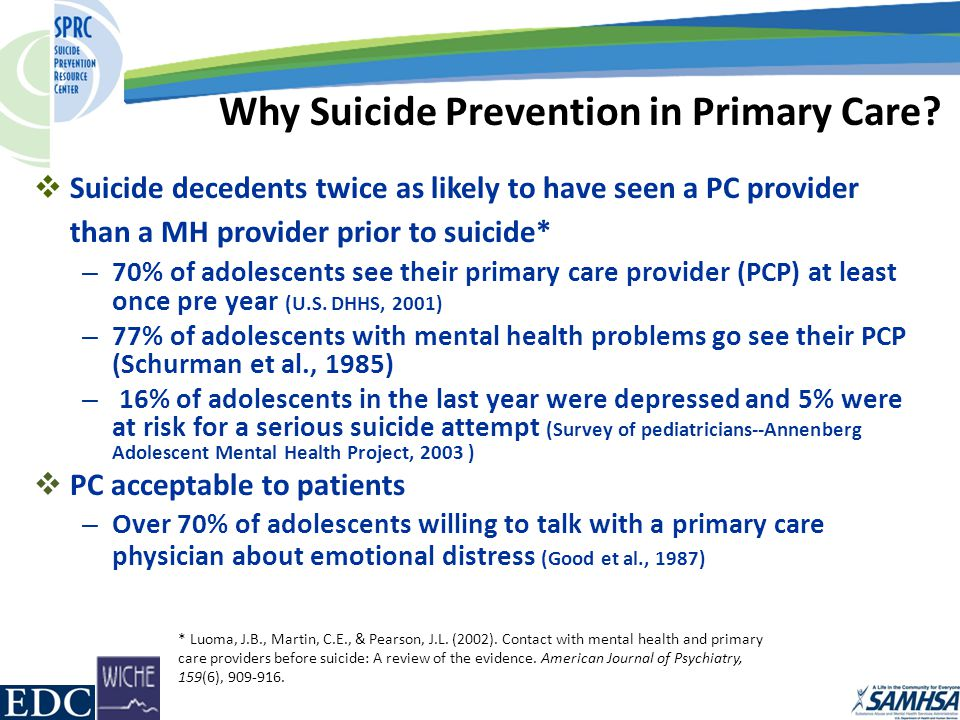  Suicide decedents twice as likely to have seen a PC provider than a MH provider prior to suicide* – 70% of adolescents see their primary care provider (PCP) at least once pre year (U.S.