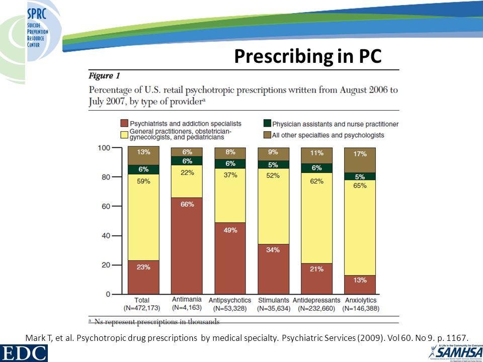 Prescribing in PC Mark T, et al. Psychotropic drug prescriptions by medical specialty.