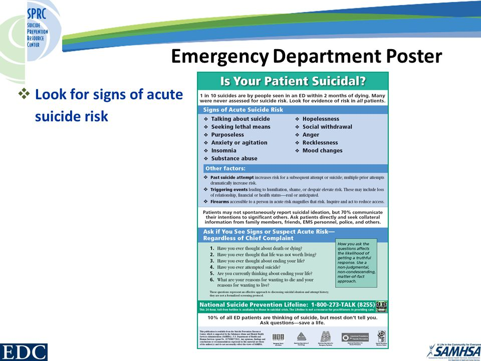  Look for signs of acute suicide risk Emergency Department Poster