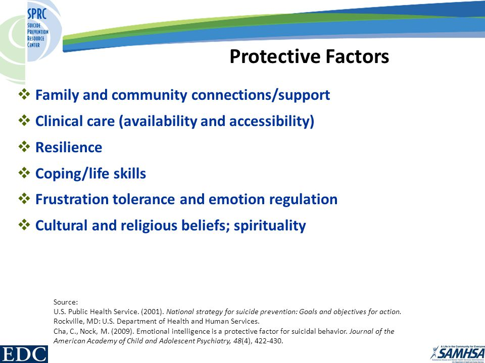  Family and community connections/support  Clinical care (availability and accessibility)  Resilience  Coping/life skills  Frustration tolerance and emotion regulation  Cultural and religious beliefs; spirituality Protective Factors Source: U.S.