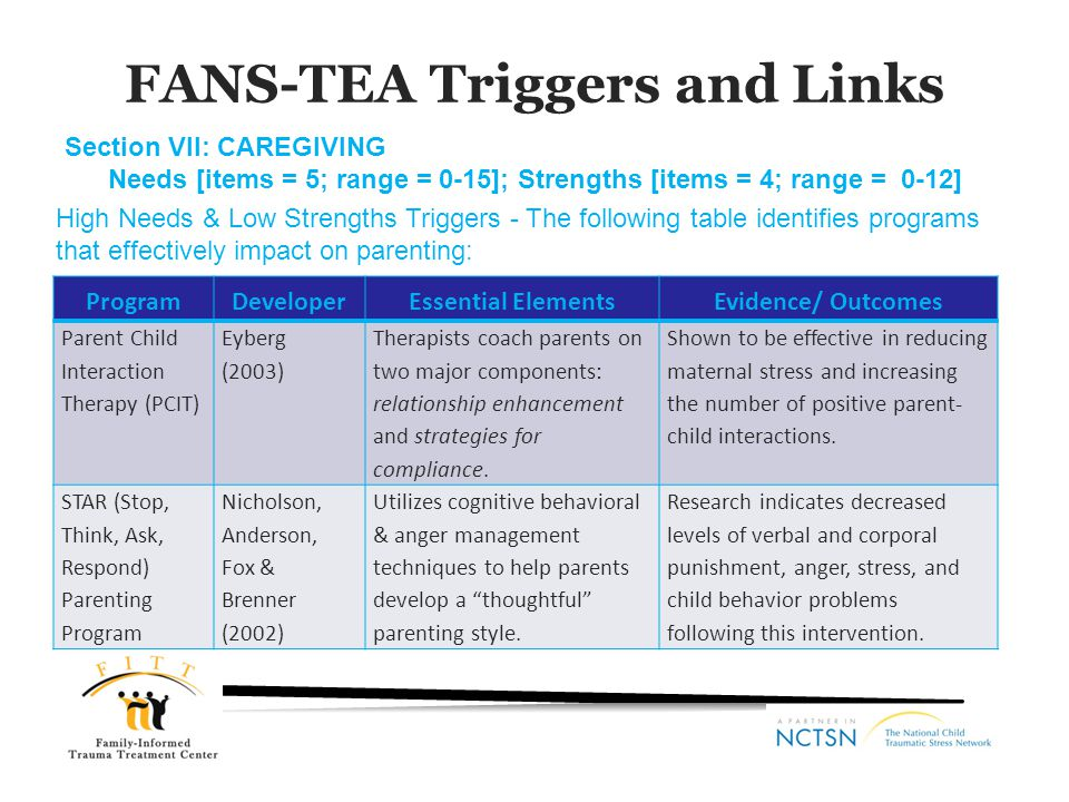 FANS-TEA Triggers and Links Section VII: CAREGIVING Needs [items = 5; range = 0-15]; Strengths [items = 4; range = 0-12] High Needs & Low Strengths Tr