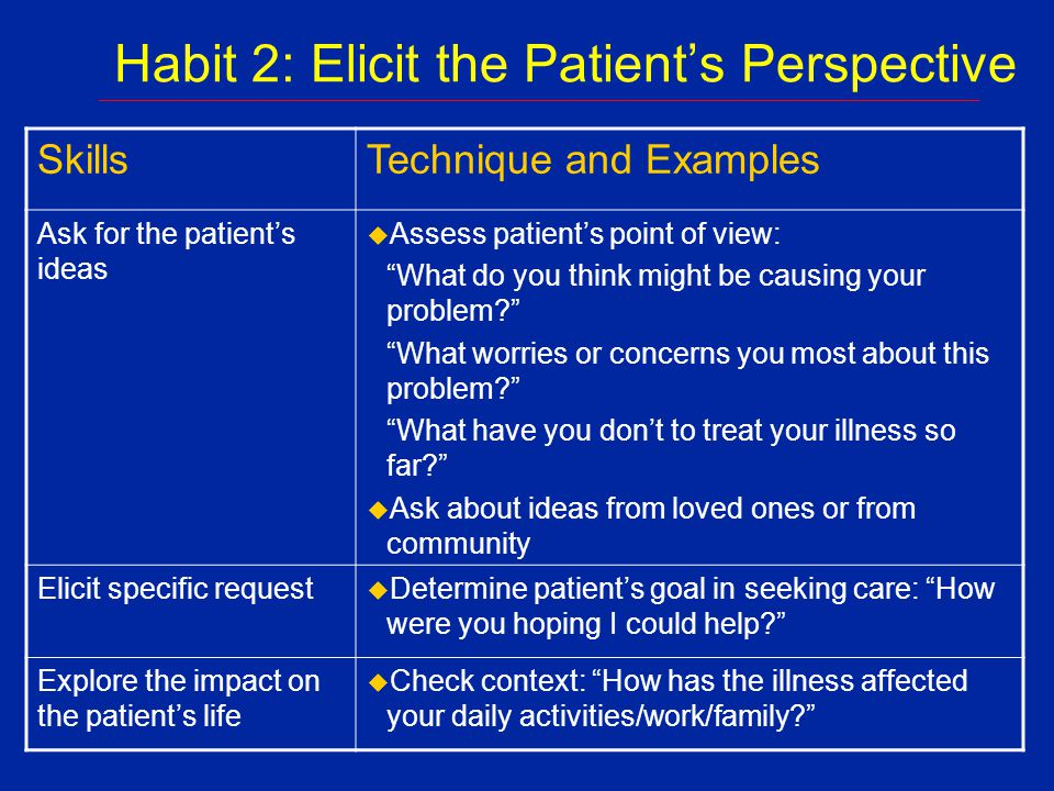 Habit 2: Elicit the Patient's Perspective Payoffs u Respects diversity u Uncovers hidden concerns and diagnostic clues u Reveals use of alternative treatments or requests for tests u Improves diagnosis of depression and anxiety ___________________________________________________________________________