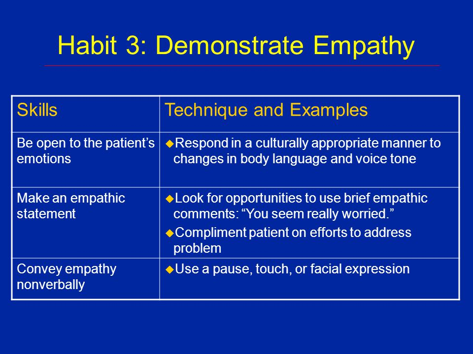 Habit 3: Demonstrate Empathy Payoffs u Adds depth and meaning to the visit u Builds trust, leading to better diagnostic information, adherence, and outcomes u Makes limit-setting or saying no easier ___________________________________________________________________________