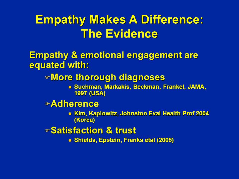 Zachariae et al (2003) u 454 cancer patients & 31 physicians at an oncology outpatient clinic, Aarhus University Hospital, Denmark u Measured many aspects of dr-patient relationship u Empathy, as perceived by the patient, predicts satisfaction even after controlling for disease severity, sociodemographic factors, self-efficacy and prior distress u Greater empathy associated with decreased post-visit distress post-visit (after controls) u Empathy associated with greater disease- related self-efficacy u 454 cancer patients & 31 physicians at an oncology outpatient clinic, Aarhus University Hospital, Denmark u Measured many aspects of dr-patient relationship u Empathy, as perceived by the patient, predicts satisfaction even after controlling for disease severity, sociodemographic factors, self-efficacy and prior distress u Greater empathy associated with decreased post-visit distress post-visit (after controls) u Empathy associated with greater disease- related self-efficacy