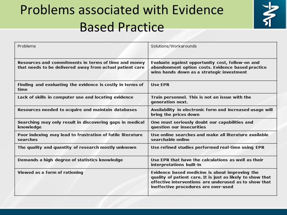 Problems associated with Evidence Based Practice ProblemsSolutions/Workarounds Resources and commitments in terms of time and money that needs to be delivered away from actual patient care Evaluate against opportunity cost, follow-on and abandonment option costs.