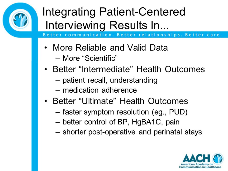 Integrating Patient-Centered Interviewing Results In...