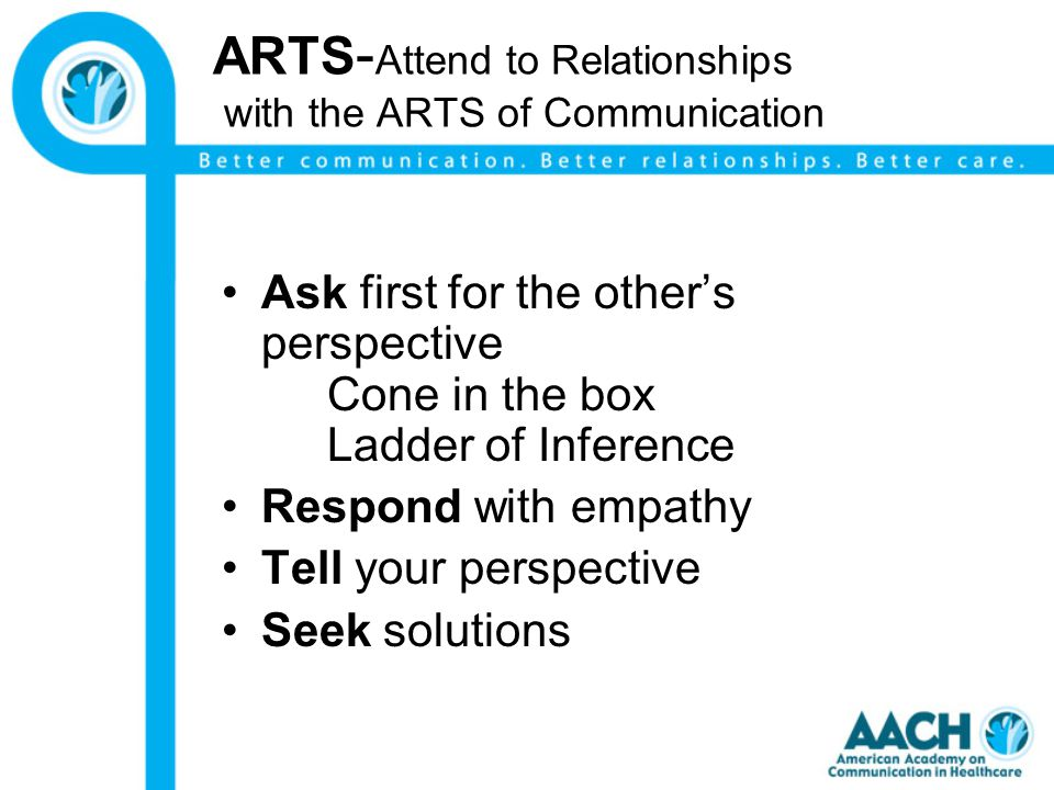 ARTS - Attend to Relationships with the ARTS of Communication Ask first for the other's perspective Cone in the box Ladder of Inference Respond with empathy Tell your perspective Seek solutions