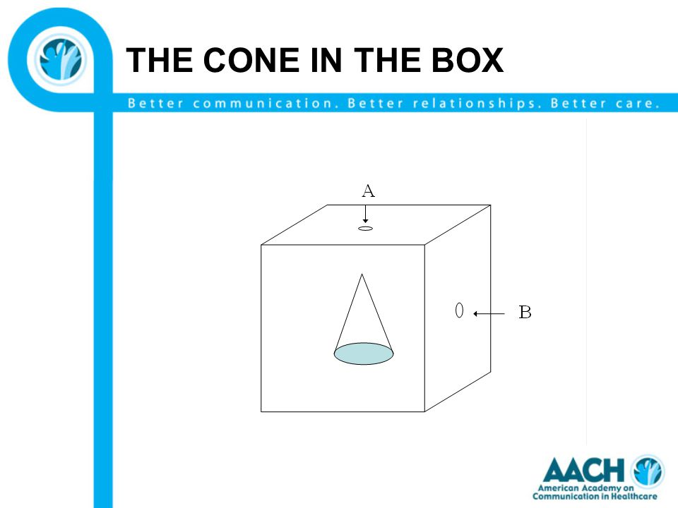 THE CONE IN THE BOX