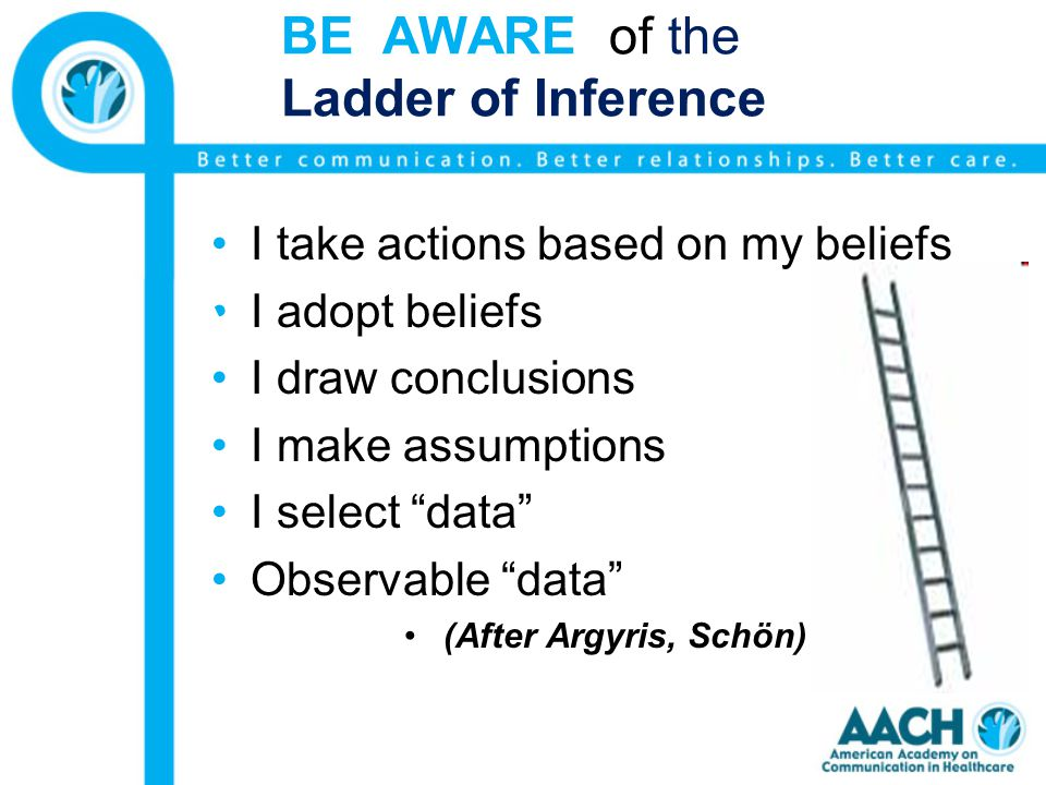 BE AWARE of the Ladder of Inference I take actions based on my beliefs I adopt beliefs I draw conclusions I make assumptions I select data Observable data (After Argyris, Schön)