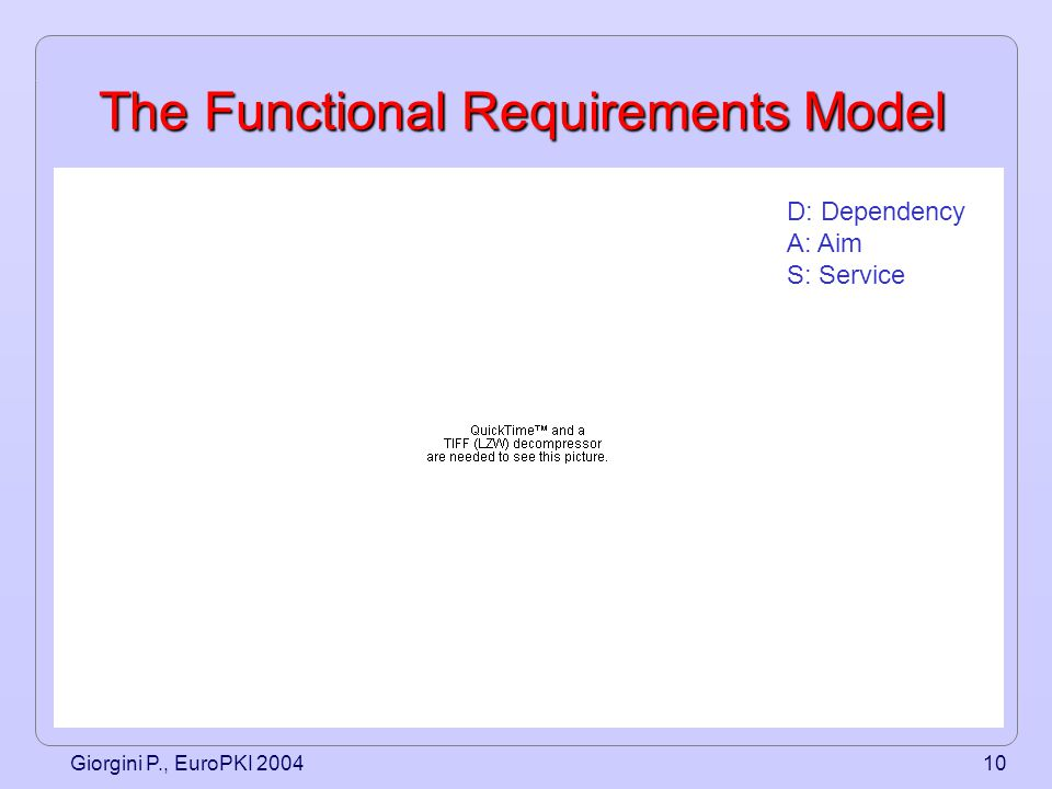 Giorgini P., EuroPKI 200410 The Functional Requirements Model D: Dependency A: Aim S: Service