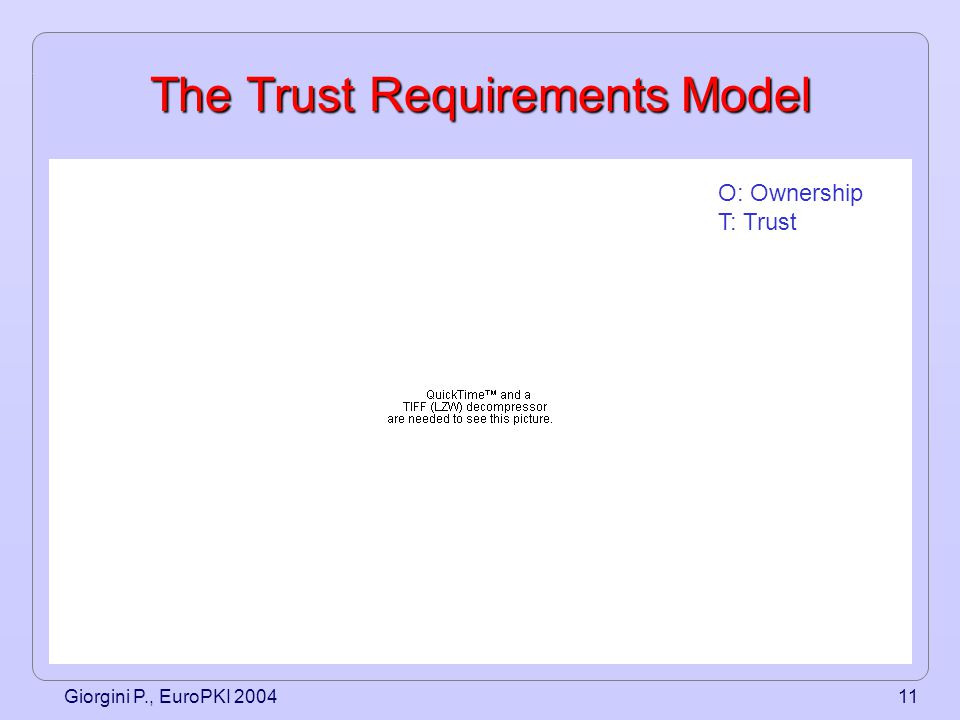 Giorgini P., EuroPKI 200411 The Trust Requirements Model O: Ownership T: Trust