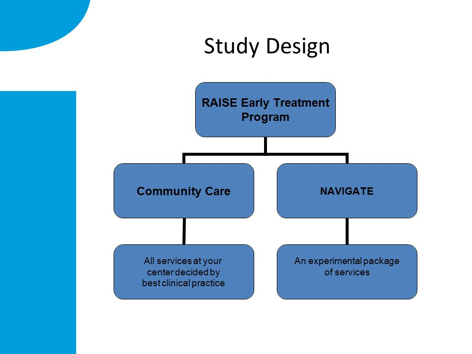Study Design RAISE Early Treatment Program Community Care All services at your center decided by best clinical practice NAVIGATE An experimental package of services