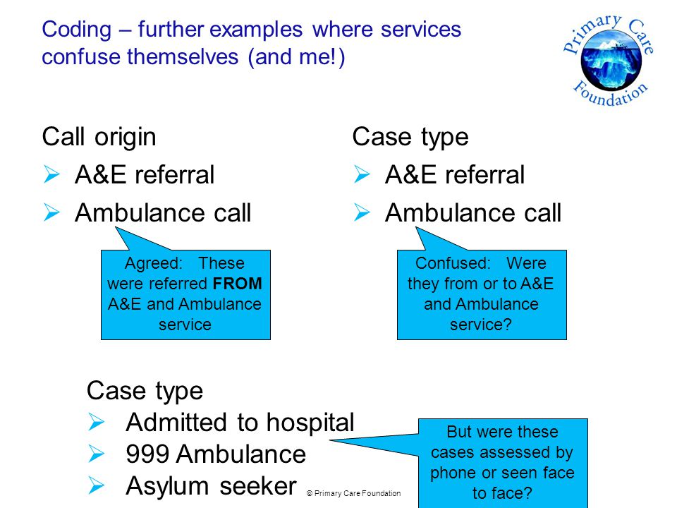 © Primary Care Foundation Coding – further examples where services confuse themselves (and me!) Call origin  A&E referral  Ambulance call Case type  A&E referral  Ambulance call Case type  Admitted to hospital  999 Ambulance  Asylum seeker Agreed: These were referred FROM A&E and Ambulance service Confused: Were they from or to A&E and Ambulance service.