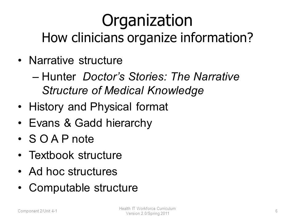 Organization How clinicians organize information.