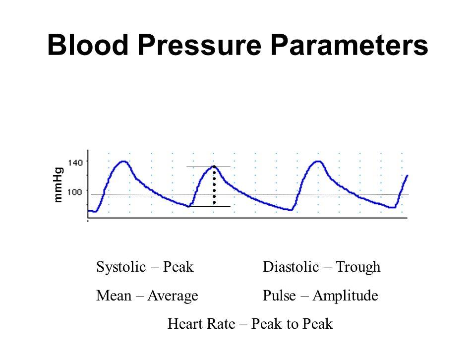 Blood Pressure Parameters mmHg Systolic – PeakDiastolic – Trough Mean – AveragePulse – Amplitude Heart Rate – Peak to Peak