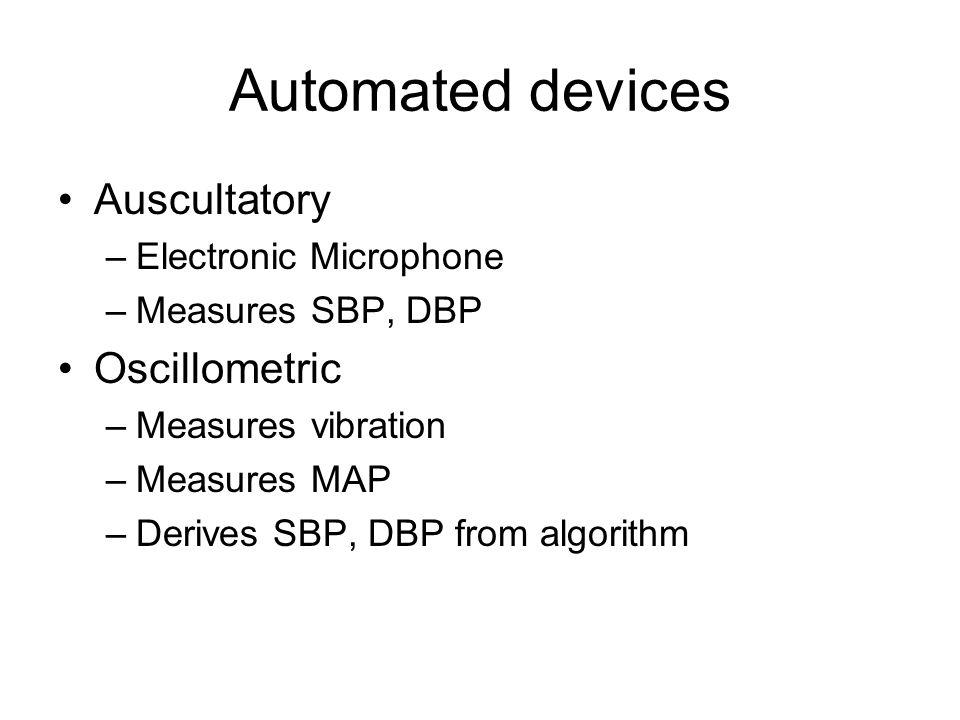 Automated devices Auscultatory –Electronic Microphone –Measures SBP, DBP Oscillometric –Measures vibration –Measures MAP –Derives SBP, DBP from algorithm