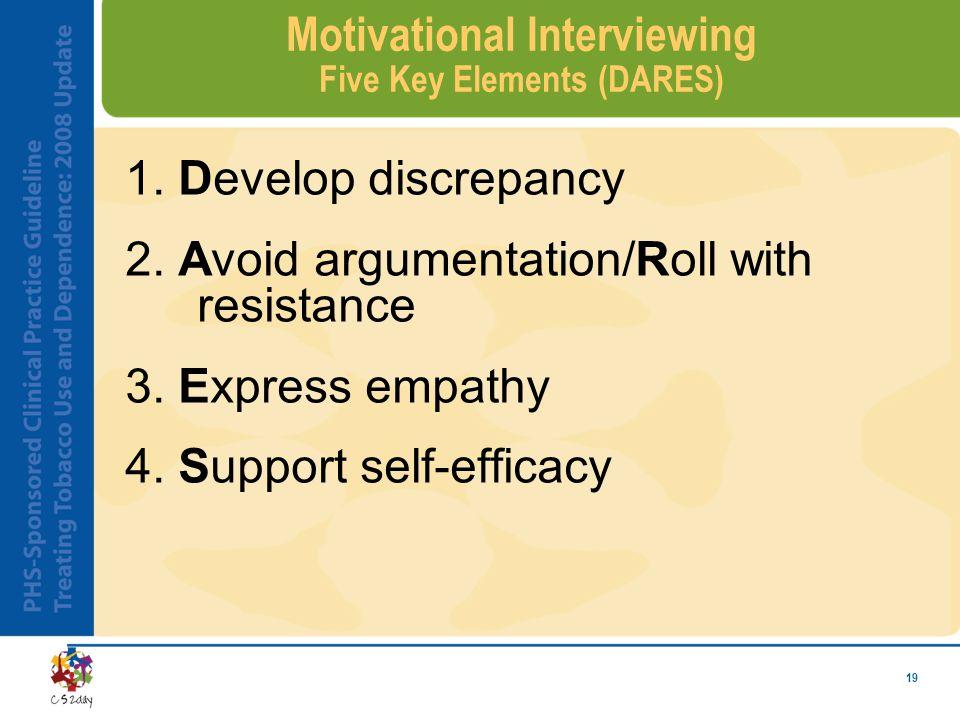 19 Motivational Interviewing Five Key Elements (DARES) 1.