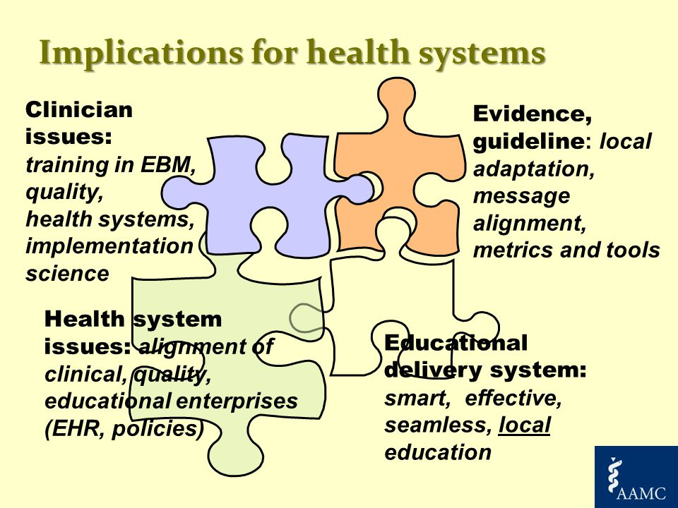 Implications for health systems Health system issues: alignment of clinical, quality, educational enterprises (EHR, policies) Clinician issues: training in EBM, quality, health systems, implementation science Evidence, guideline : local adaptation, message alignment, metrics and tools Educational delivery system: smart, effective, seamless, local education