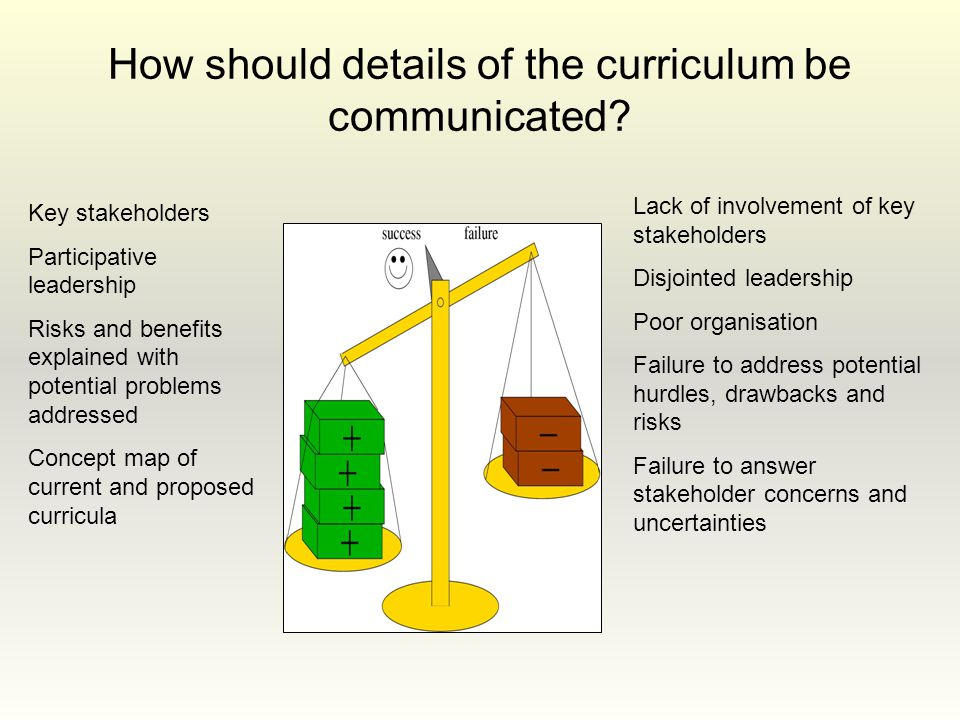 How should details of the curriculum be communicated? Key stakeholders Participative leadership Risks and benefits explained with potential problems a