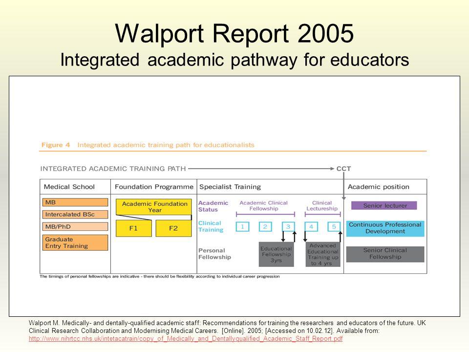 Walport M.