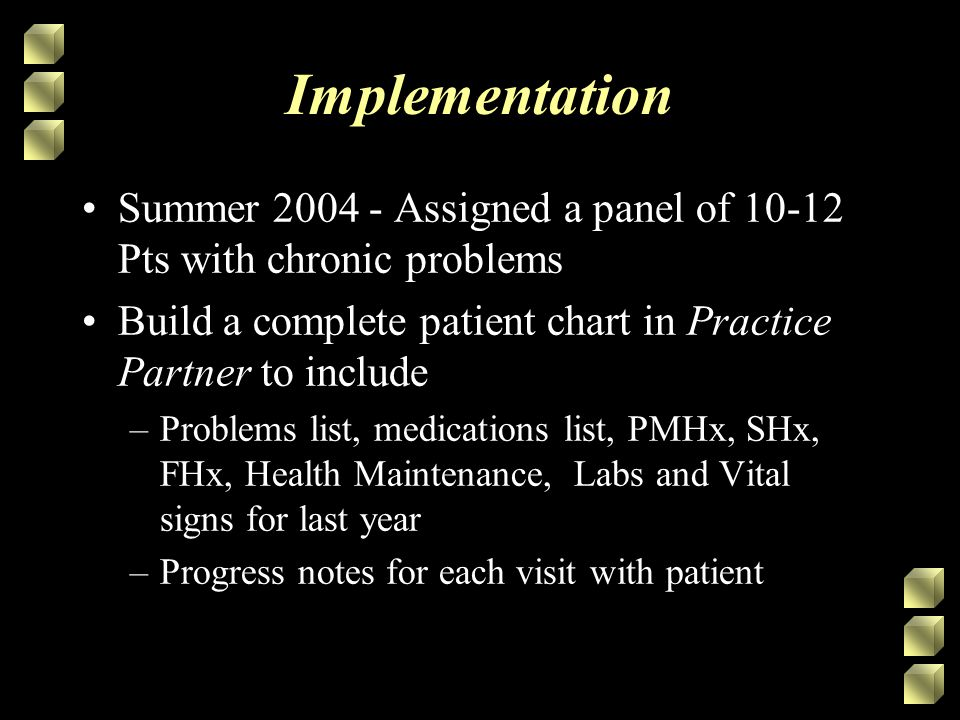 Implementation Summer 2004 - Assigned a panel of 10-12 Pts with chronic problems Build a complete patient chart in Practice Partner to include –Problems list, medications list, PMHx, SHx, FHx, Health Maintenance, Labs and Vital signs for last year –Progress notes for each visit with patient
