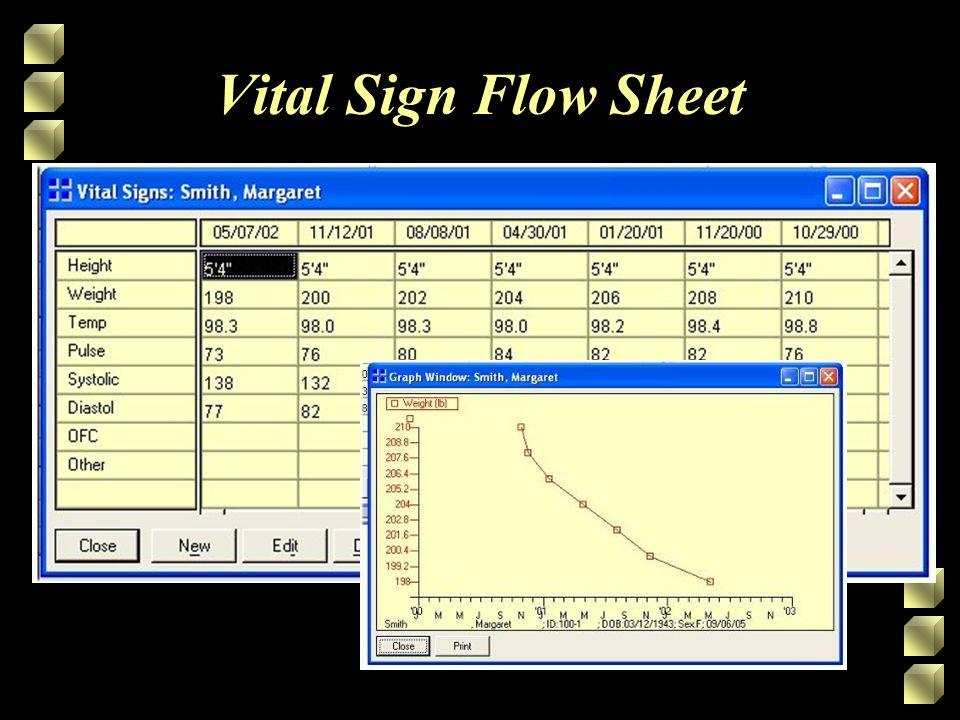 Vital Sign Flow Sheet
