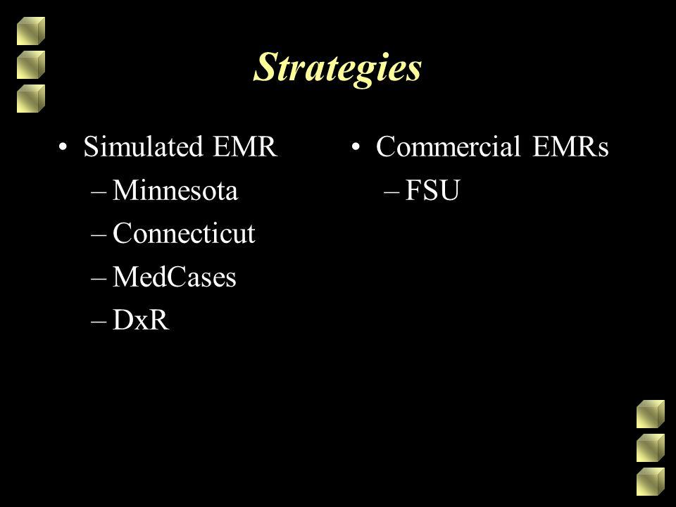 Strategies Simulated EMR –Minnesota –Connecticut –MedCases –DxR Commercial EMRs –FSU